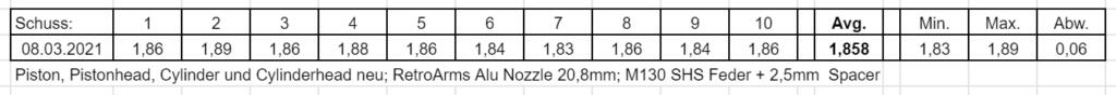 20,8mm RetroArms Nozzle