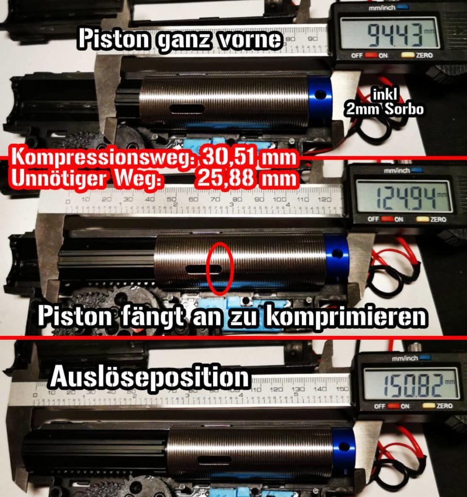 Messung des Cylinder Lauf Volumens